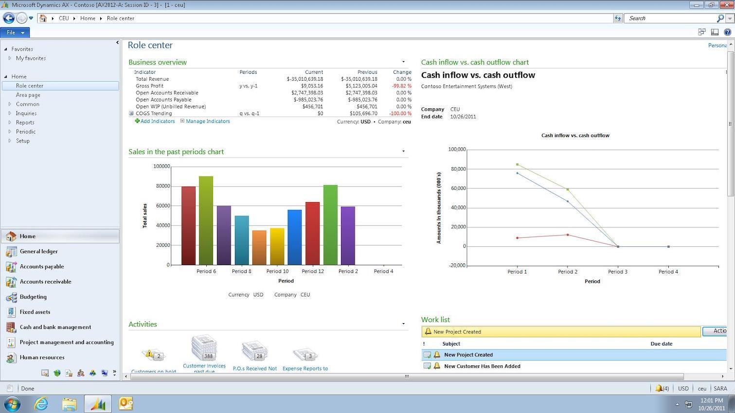 dynamics 365 power bi dashboard